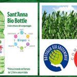 Acqua Sant'Anna: la Bio Bottle è la prima al mondo 100% biodegradabile
