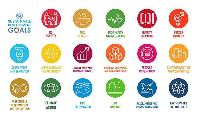 Sviluppo sostenibile obiettivi